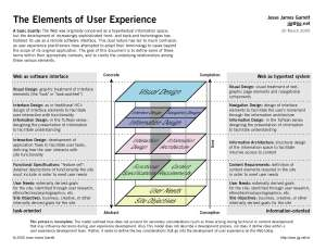 Elements of User Experience