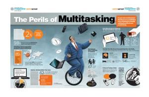 Perils of Mutitasking
